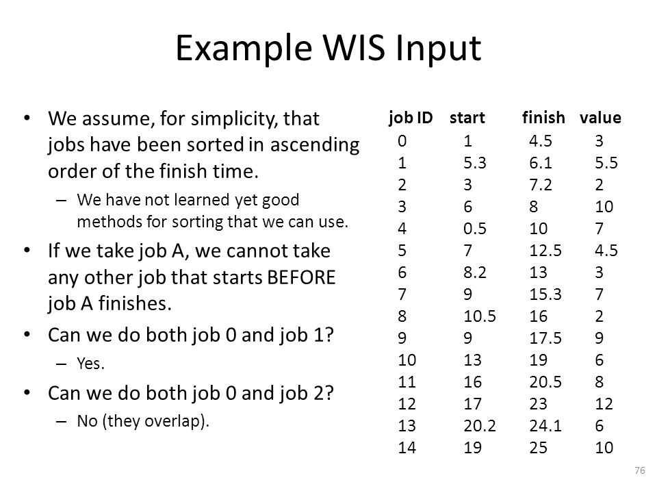 Example WIS Input We assume, for simplicity, that jobs have been sorted in ascending order of the finish time.