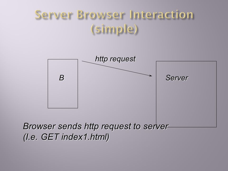  HTML provides an easy to use FORM capability, which allows a wide variety of input forms to be easily generated.