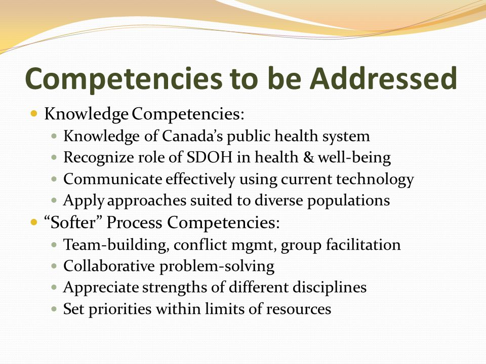 Competencies to be Addressed Knowledge Competencies: Knowledge of Canada's public health system Recognize role of SDOH in health & well-being Communicate effectively using current technology Apply approaches suited to diverse populations Softer Process Competencies: Team-building, conflict mgmt, group facilitation Collaborative problem-solving Appreciate strengths of different disciplines Set priorities within limits of resources