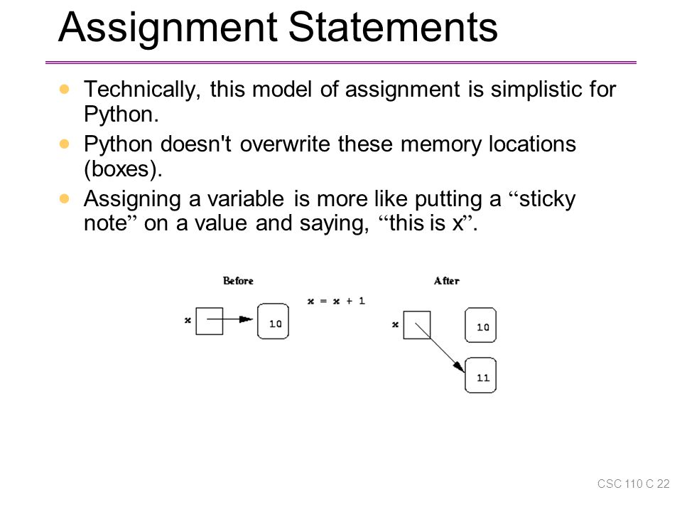 Assignment Statements  Technically, this model of assignment is simplistic for Python.