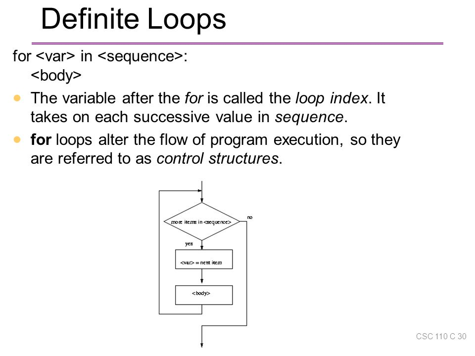 Definite Loops for in :  The variable after the for is called the loop index.