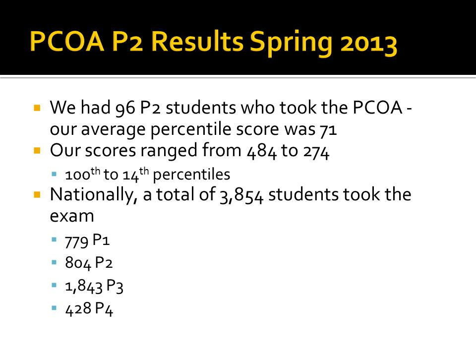  We had 96 P2 students who took the PCOA - our average percentile score was 71  Our scores ranged from 484 to 274  100 th to 14 th percentiles  Na