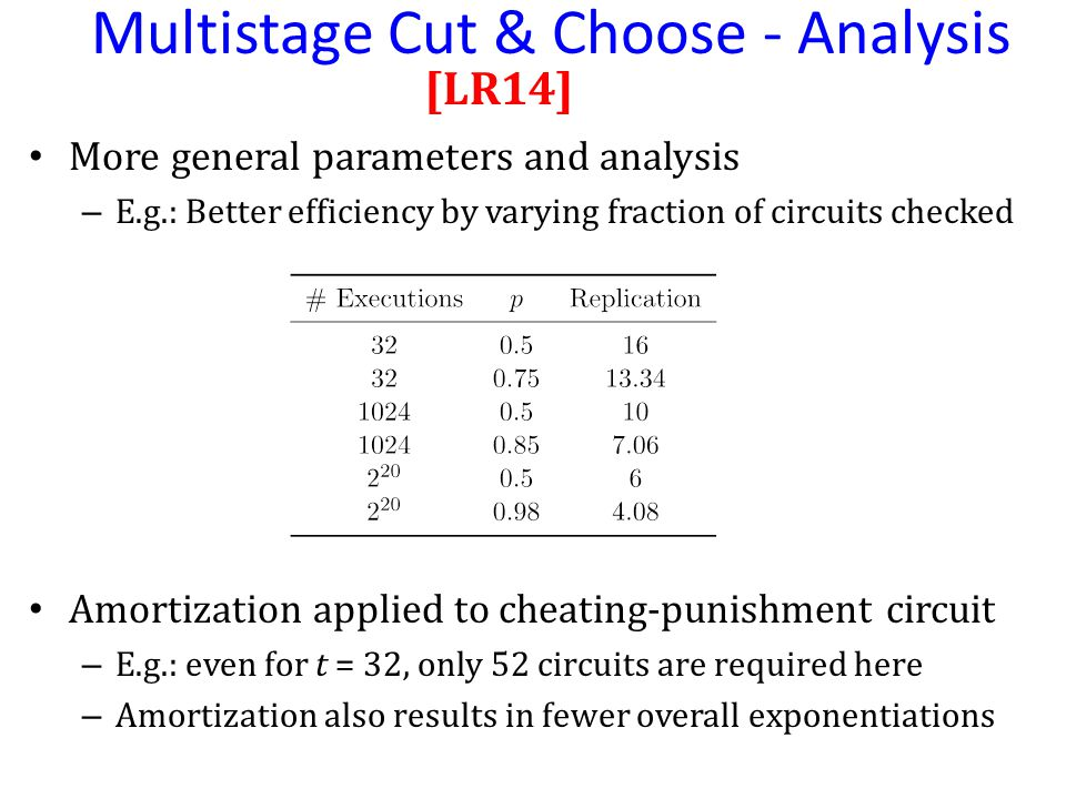 More general parameters and analysis – E.g.: Better efficiency by varying fraction of circuits checked [LR14] Multistage Cut & Choose - Analysis Amortization applied to cheating-punishment circuit – E.g.: even for t = 32, only 52 circuits are required here – Amortization also results in fewer overall exponentiations