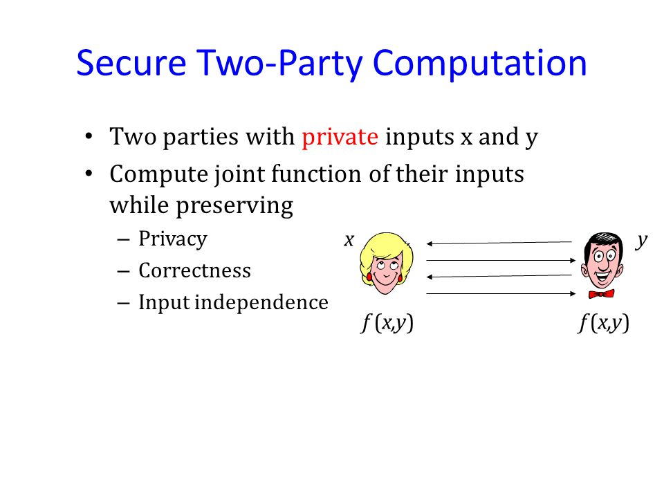 Secure Two-Party Computation Two parties with private inputs x and y Compute joint function of their inputs while preserving – Privacy – Correctness – Input independence x f (x,y) y
