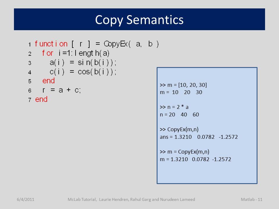 Copy Semantics 6/4/2011McLab Tutorial, Laurie Hendren, Rahul Garg and Nurudeen LameedMatlab - 11 >> m = [10, 20, 30] m = 10 20 30 >> n = 2 * a n = 20 40 60 >> CopyEx(m,n) ans = 1.3210 0.0782 -1.2572 >> m = CopyEx(m,n) m = 1.3210 0.0782 -1.2572