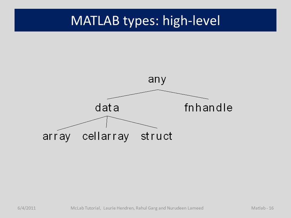 MATLAB types: high-level 6/4/2011McLab Tutorial, Laurie Hendren, Rahul Garg and Nurudeen LameedMatlab - 16
