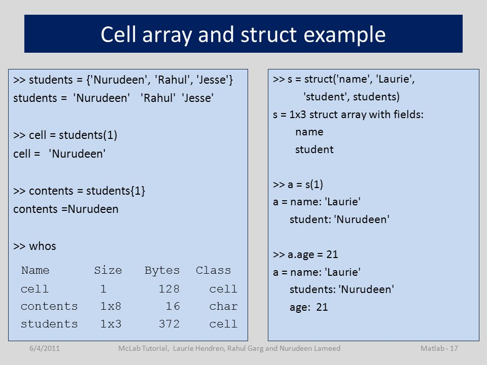 Cell array and struct example >> s = struct( name , Laurie , student , students) s = 1x3 struct array with fields: name student >> a = s(1) a = name: Laurie student: Nurudeen >> a.age = 21 a = name: Laurie students: Nurudeen age: 21 6/4/2011McLab Tutorial, Laurie Hendren, Rahul Garg and Nurudeen LameedMatlab - 17 >> students = { Nurudeen , Rahul , Jesse } students = Nurudeen Rahul Jesse >> cell = students(1) cell = Nurudeen >> contents = students{1} contents =Nurudeen >> whos Name Size Bytes Class cell 1 128 cell contents 1x8 16 char students 1x3 372 cell
