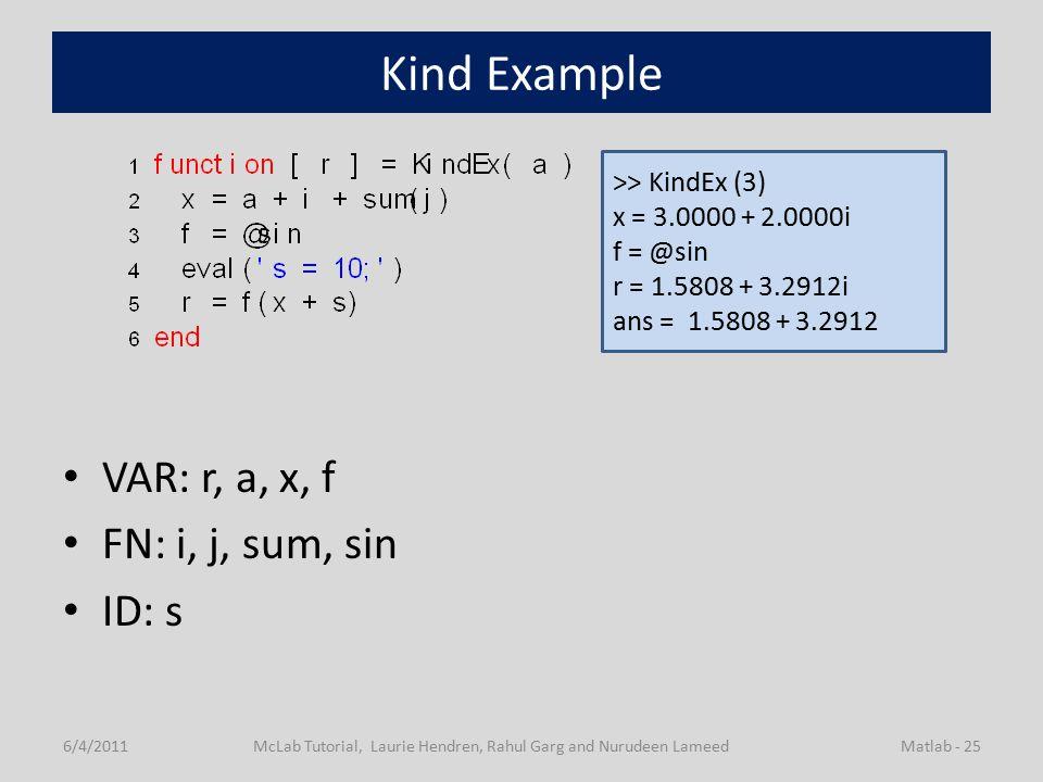 Kind Example 6/4/2011McLab Tutorial, Laurie Hendren, Rahul Garg and Nurudeen LameedMatlab - 25 >> KindEx (3) x = 3.0000 + 2.0000i f = @sin r = 1.5808 + 3.2912i ans = 1.5808 + 3.2912 VAR: r, a, x, f FN: i, j, sum, sin ID: s