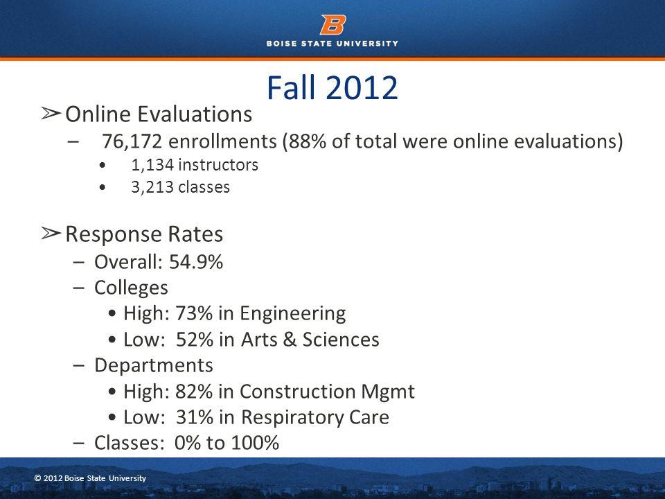 © 2012 Boise State University ➢ Online Evaluations –76,172 enrollments (88% of total were online evaluations) 1,134 instructors 3,213 classes ➢ Respon