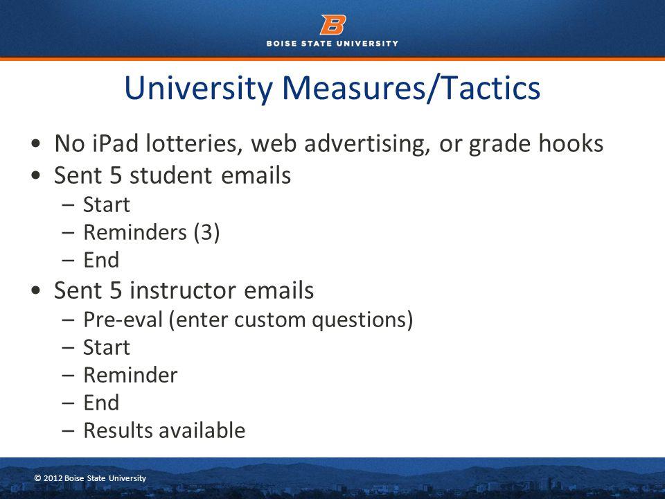 © 2012 Boise State University University Measures/Tactics No iPad lotteries, web advertising, or grade hooks Sent 5 student emails –Start –Reminders (
