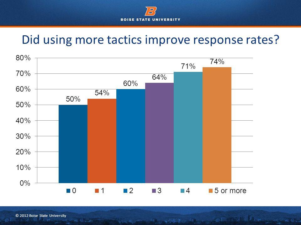 © 2012 Boise State University Did using more tactics improve response rates