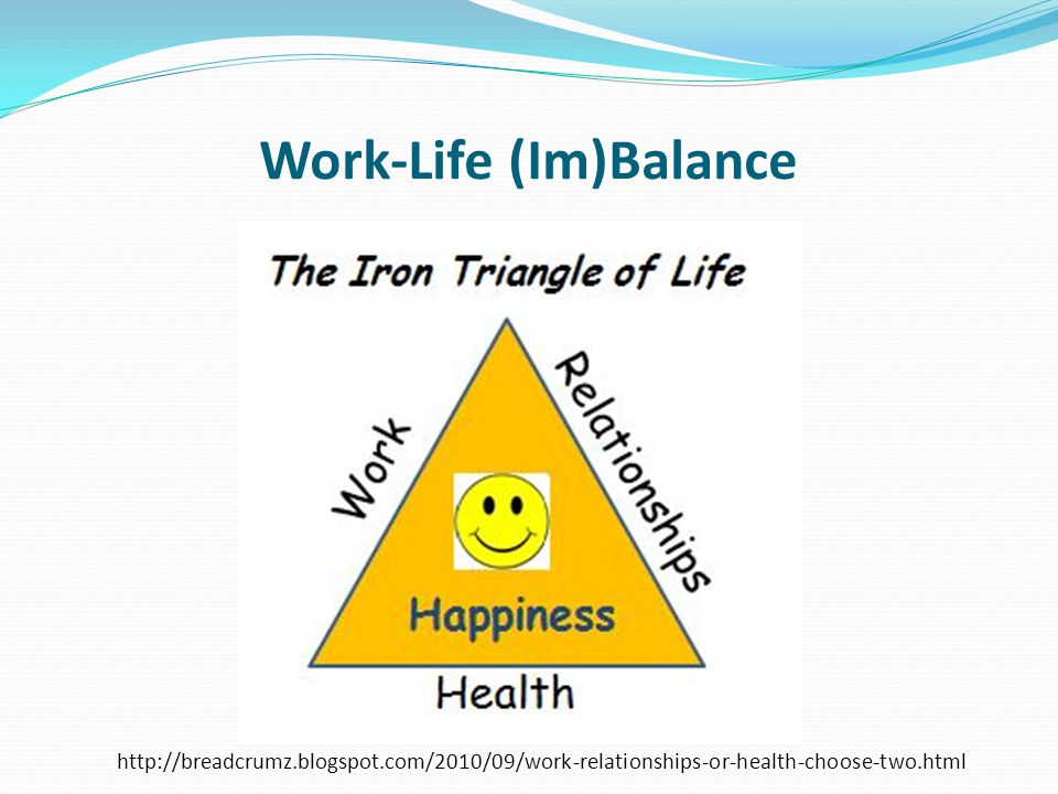 Work-Life (Im)Balance http://breadcrumz.blogspot.com/2010/09/work-relationships-or-health-choose-two.html