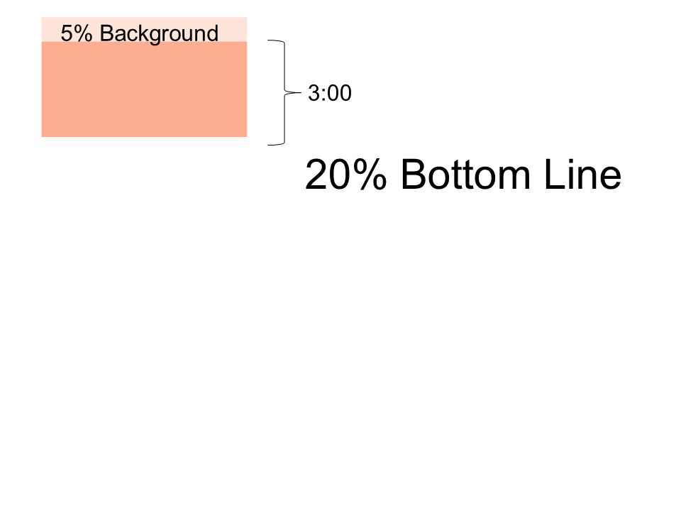 5% Background 20% Bottom Line 3:00