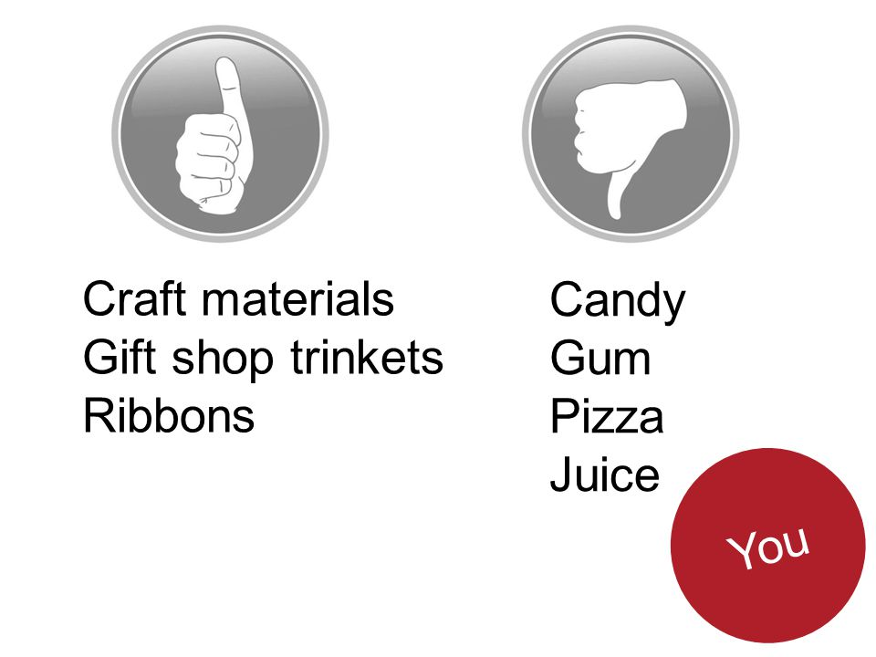 Craft materials Gift shop trinkets Ribbons Candy Gum Pizza Juice You