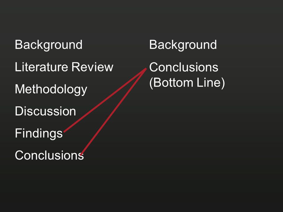 Background Literature Review Methodology Discussion Findings Conclusions Background Bottom Line Discussion (Explanation)