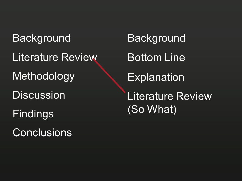 Background Literature Review Methodology Discussion Findings Conclusions Background Bottom Line Explanation Literature Review (So What)
