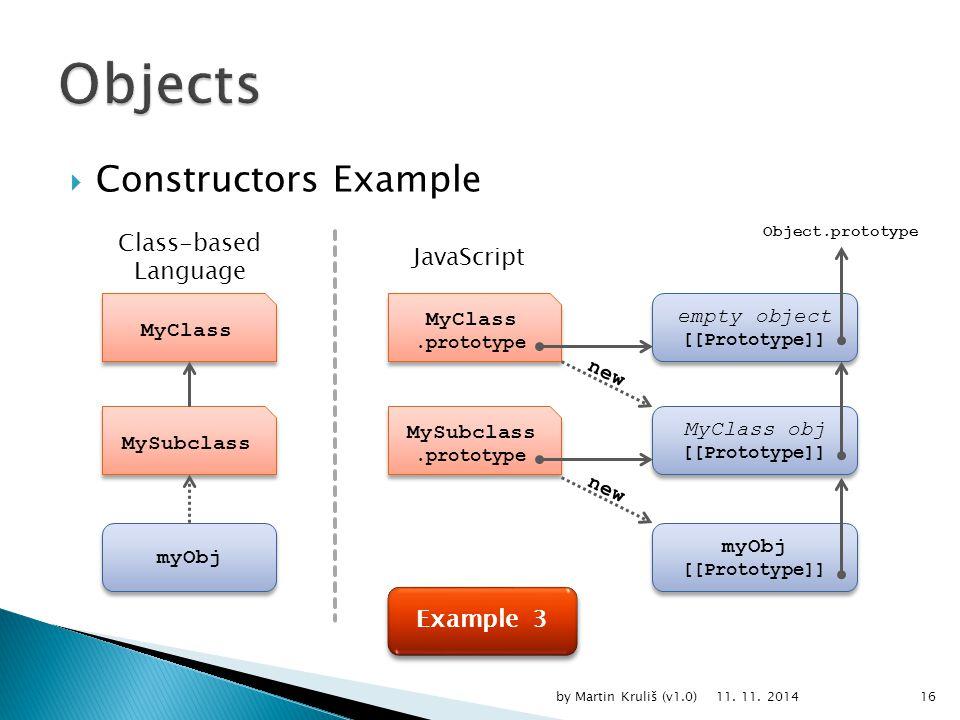  Constructors Example 11. 11.