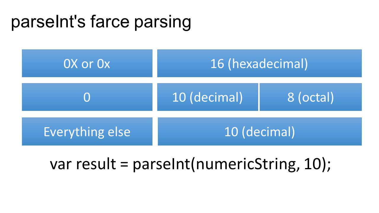 parseInt's farce parsing var result = parseInt(numericString, 10); 0X or 0x16 (hexadecimal) 010 (decimal) Everything else10 (decimal) 8 (octal)