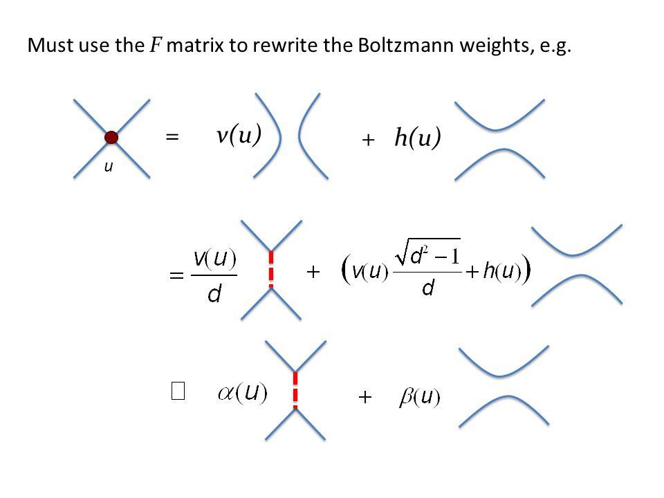 Must use the F matrix to rewrite the Boltzmann weights, e.g. u = v(u) + h(u)