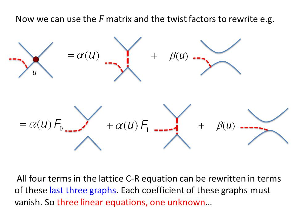 Now we can use the F matrix and the twist factors to rewrite e.g.