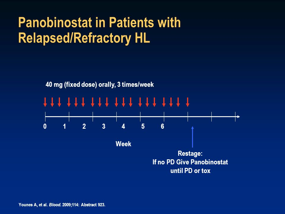 Panobinostat in Patients with Relapsed/Refractory HL Younes A, et al. Blood. 2009;114: Abstract 923. Week 0 1 2 3 4 5 6 40 mg (fixed dose) orally, 3 t