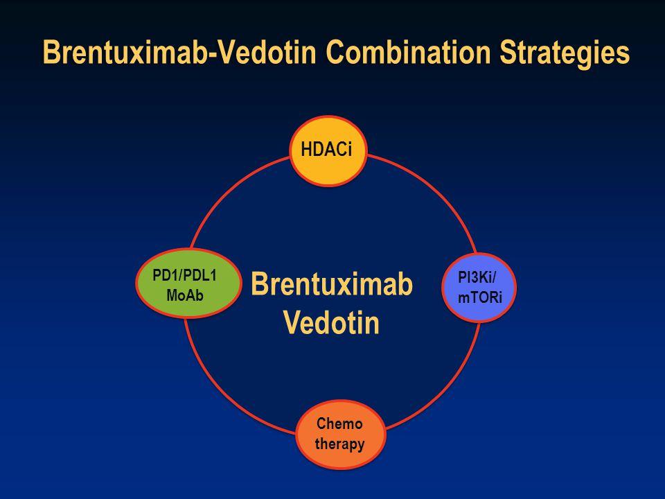 Brentuximab-Vedotin Combination Strategies Brentuximab Vedotin HDACi PI3Ki/ mTORi Chemo therapy PD1/PDL1 MoAb