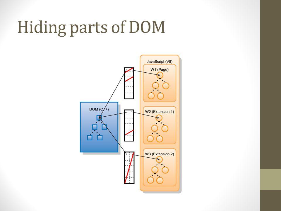 Hiding parts of DOM
