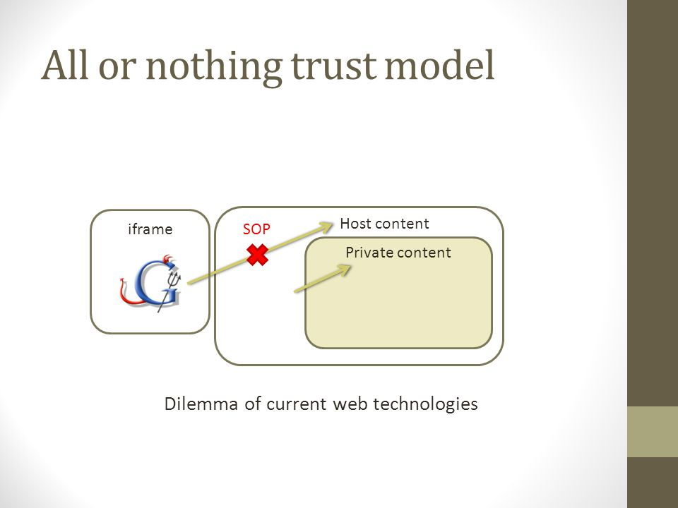 Threat Model Content provider embeds third-party scripts directly in its webpages.
