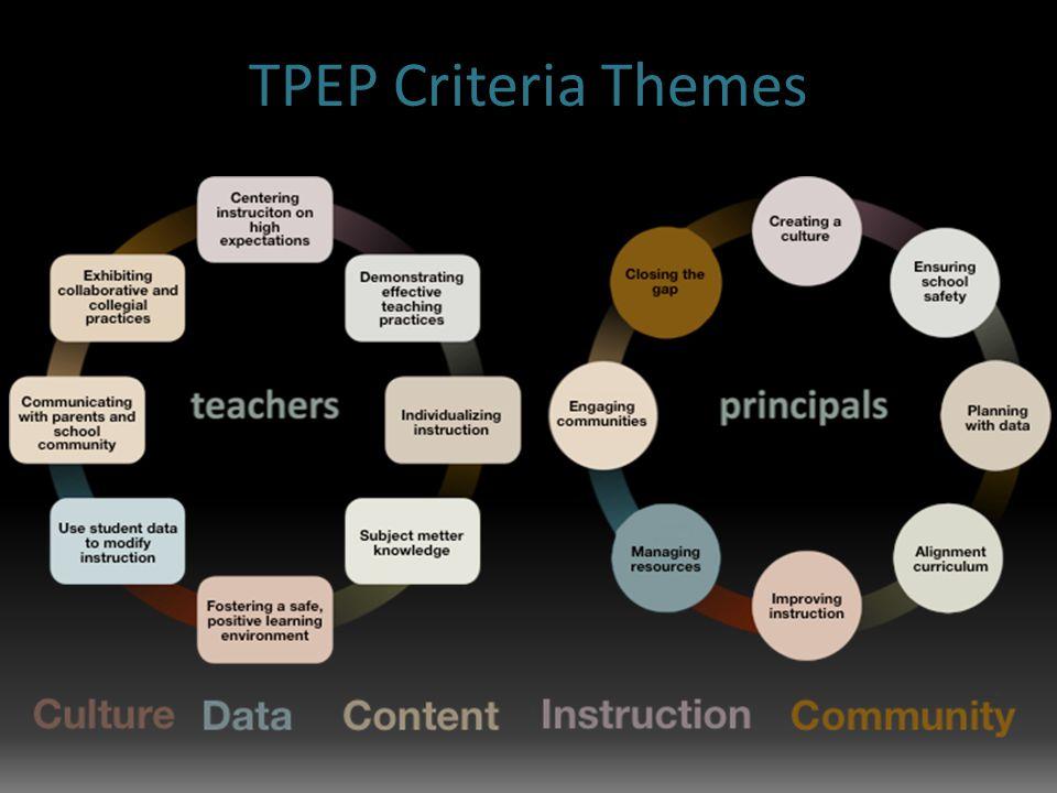 TPEP Criteria Themes