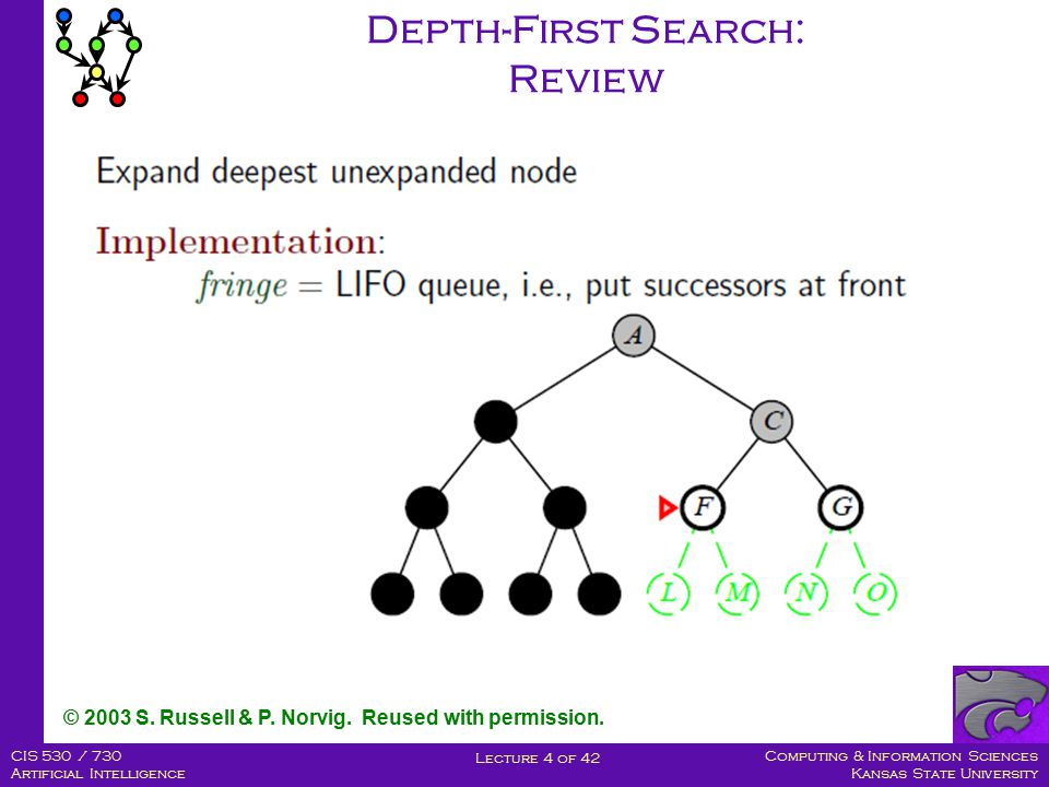 Computing & Information Sciences Kansas State University Lecture 4 of 42 CIS 530 / 730 Artificial Intelligence Depth-First Search: Review © 2003 S.