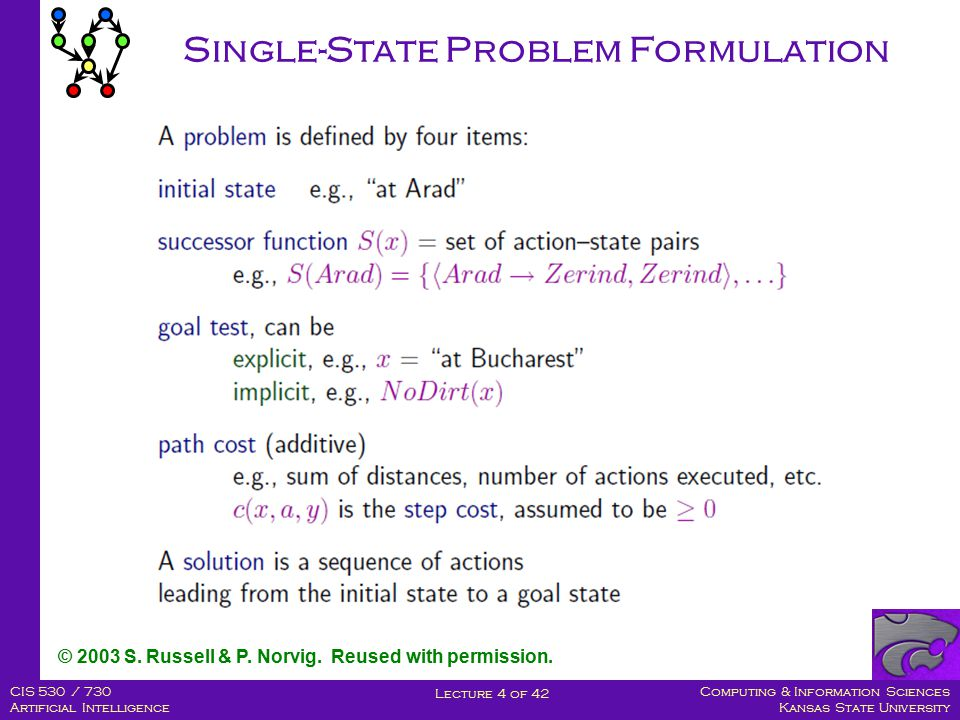 Computing & Information Sciences Kansas State University Lecture 4 of 42 CIS 530 / 730 Artificial Intelligence © 2003 S.