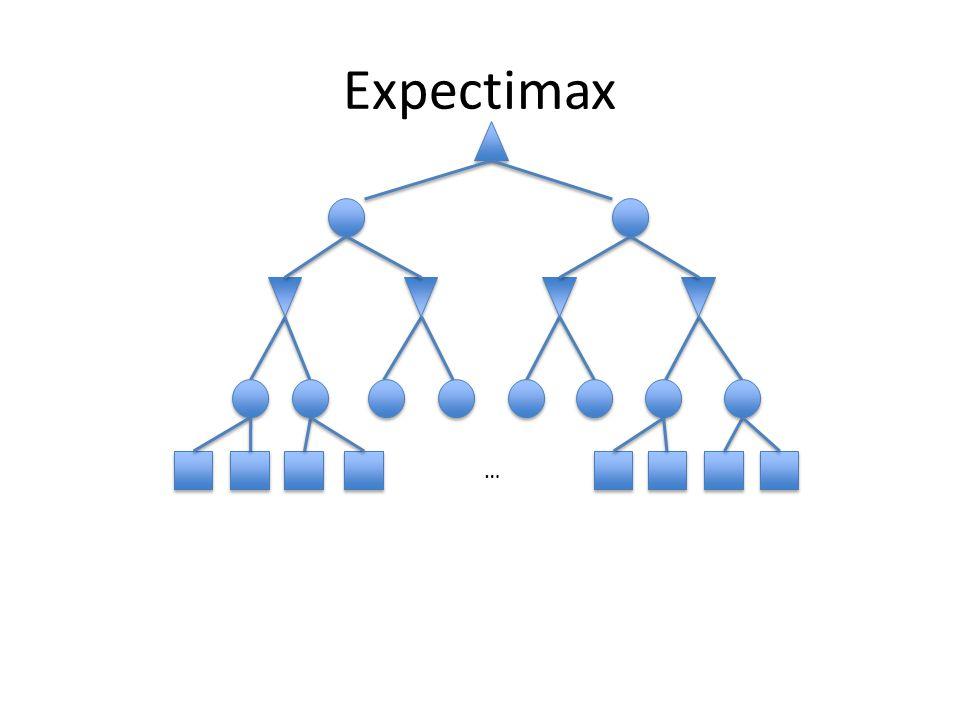 Expectimax …