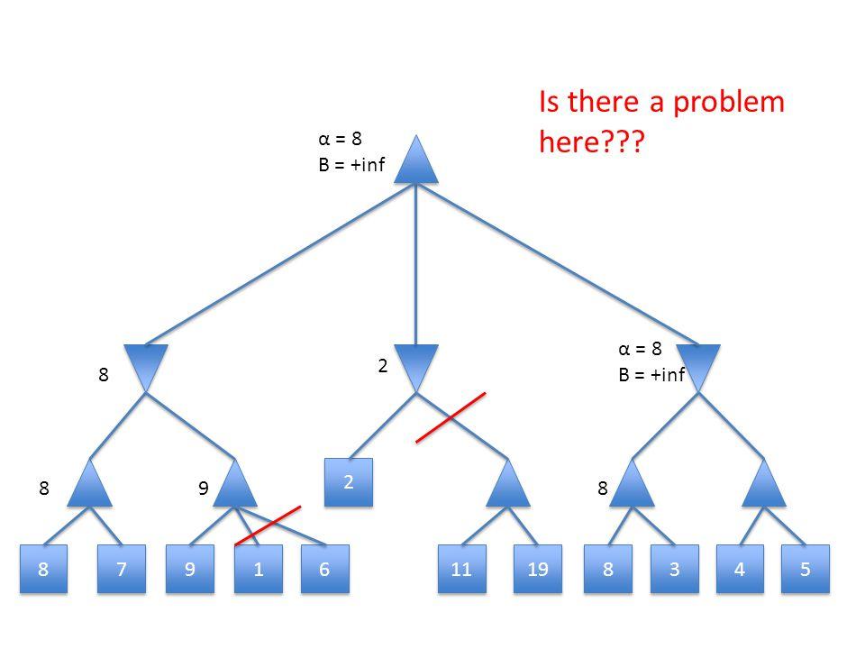 8 8 4 4 7 7 3 3 8 8 19 11 2 2 6 6 1 1 9 9 5 5 α = 8 Β = +inf 8 8 9 2 α = 8 Β = +inf 8 Is there a problem here