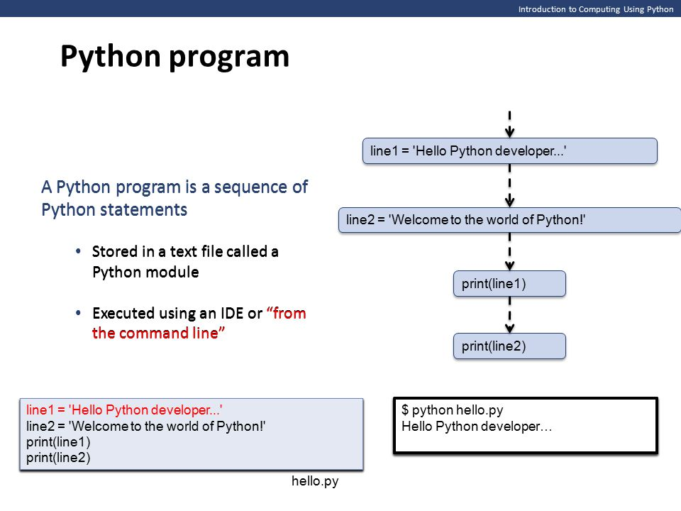 Introduction to Computing Using Python Execution control structures The one-way and two-way if statements are examples of execution control structures Execution control structures are programming language statements that control which statements are executed, i.e., the execution flow of the program The one-way and two-way if statements are, more specifically, conditional structures Iteration structures are execution control structures that enable the repetitive execution of a statement or a block of statements The for loop statement is an iteration structure that executes a block of code for every item of a sequence