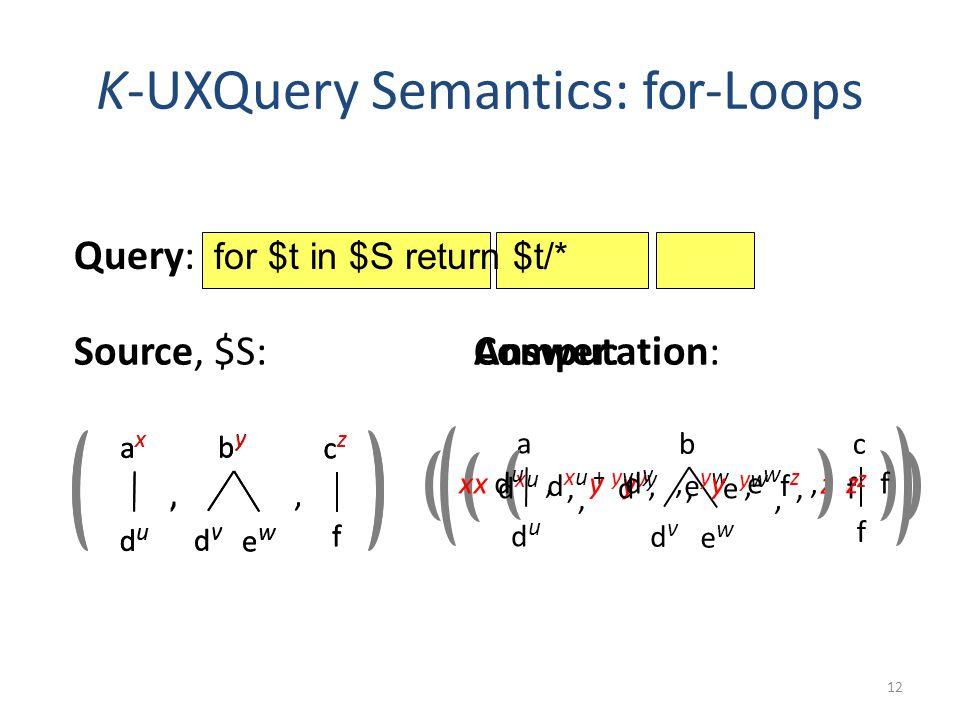 a dudu x b dvdv ewew y c f z,, K-UXQuery Semantics: for -Loops 12 Answer: axax dudu byby dvdv, czcz f, ewew d xu + yv, e yw, f z Computation: axax dud