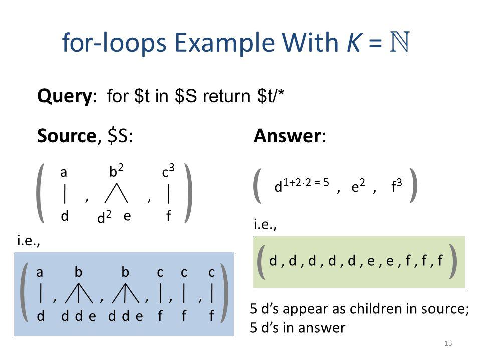 for -loops Example With K = N 13 Answer: a d b2b2 d2d2, c3c3 f, e d 1+2 ¢ 2 = 5, e 2, f 3 Source, $S: Query: for $t in $S return $t/* d, d, d, d, d, e
