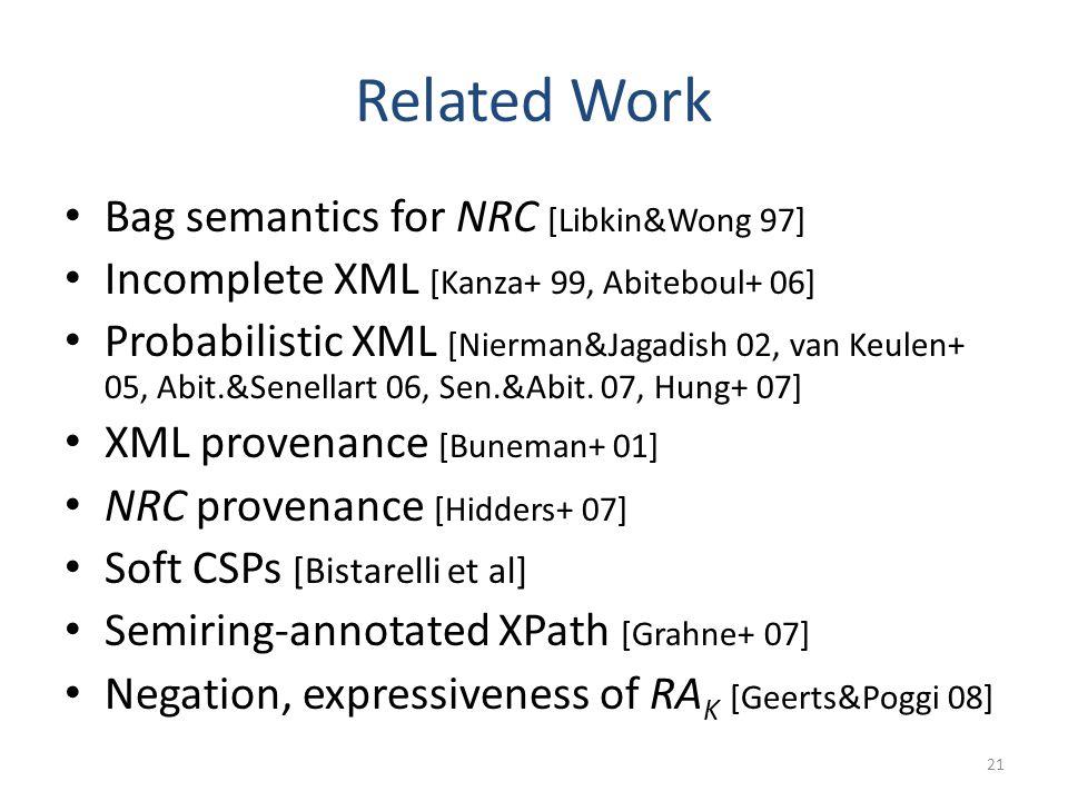 Related Work Bag semantics for NRC [Libkin&Wong 97] Incomplete XML [Kanza+ 99, Abiteboul+ 06] Probabilistic XML [Nierman&Jagadish 02, van Keulen+ 05,