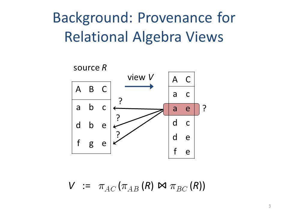 Background: Provenance for Relational Algebra Views 3 ABC abc dbe fge AC ac ae dc de fe V := ¼ AC ( ¼ AB (R) ⋈ ¼ BC (R)) source R view V ? ? ? ?