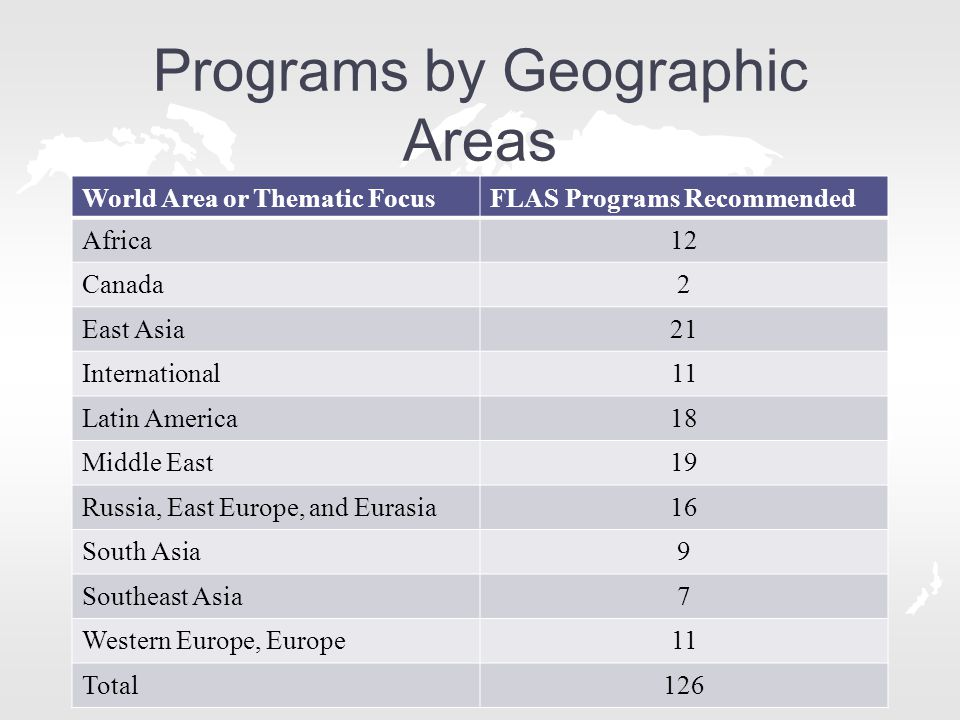 Programs by Geographic Areas World Area or Thematic FocusFLAS Programs Recommended Africa12 Canada2 East Asia21 International11 Latin America18 Middle East19 Russia, East Europe, and Eurasia16 South Asia9 Southeast Asia7 Western Europe, Europe11 Total126