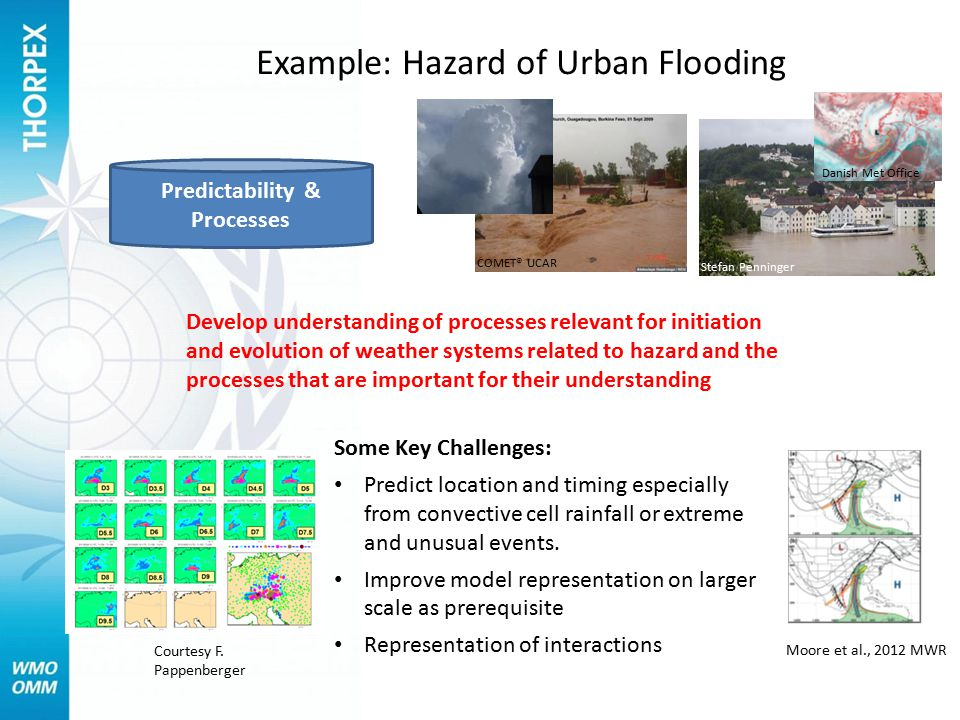 Example: Hazard of Urban Flooding COMET® UCAR Stefan Penninger Predictability & Processes Develop understanding of processes relevant for initiation and evolution of weather systems related to hazard and the processes that are important for their understanding Danish Met Office Courtesy F.