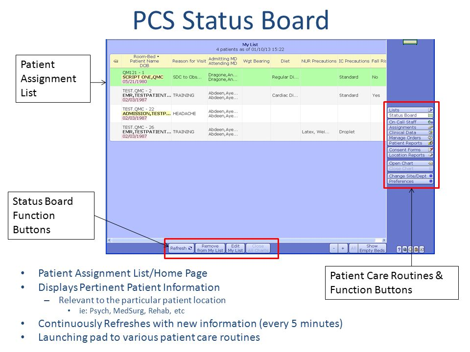 PCS Status Board Patient Assignment List/Home Page Displays Pertinent Patient Information – Relevant to the particular patient location ie: Psych, Med