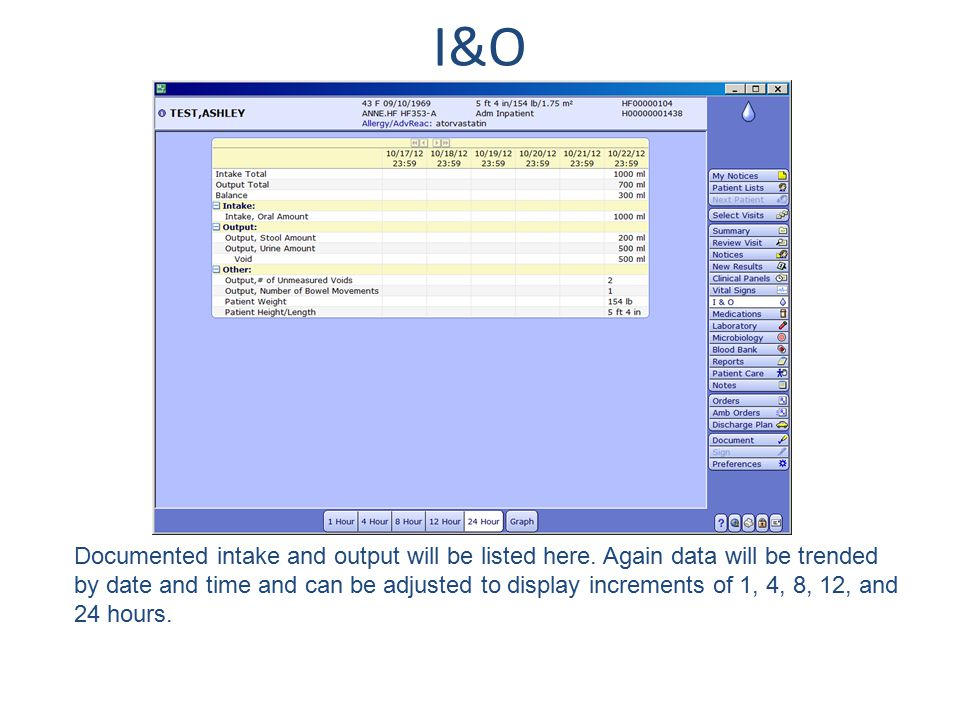 I&O Documented intake and output will be listed here. Again data will be trended by date and time and can be adjusted to display increments of 1, 4, 8