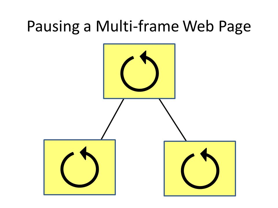 Pausing a Multi-frame Web Page