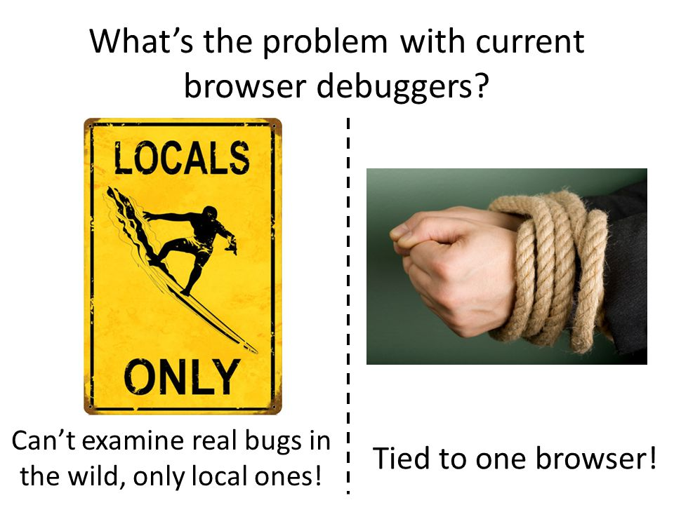 Size of Interactive Debugging Messages