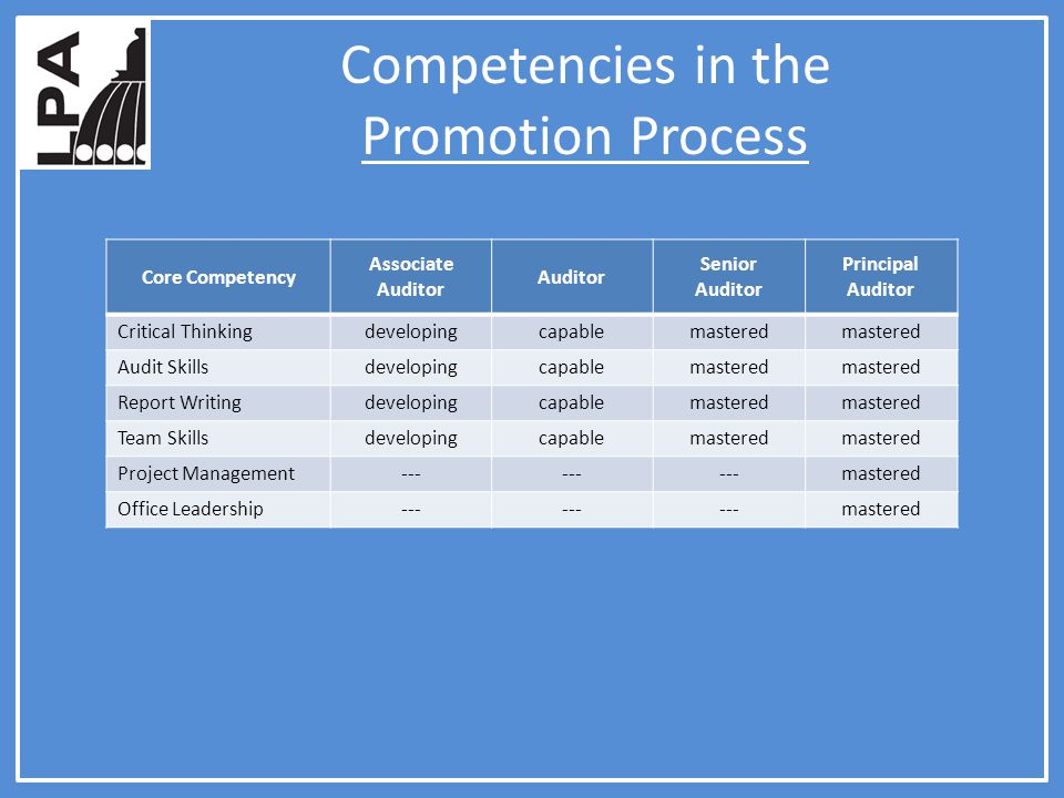 Competencies in the Promotion Process Core Competency Associate Auditor Auditor Senior Auditor Principal Auditor Critical Thinkingdevelopingcapablemas