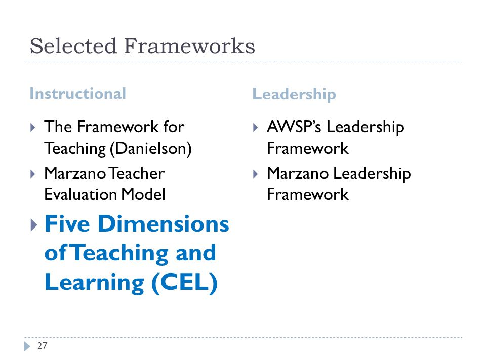 Selected Frameworks Instructional Leadership 27  The Framework for Teaching (Danielson)  Marzano Teacher Evaluation Model  Five Dimensions of Teaching and Learning (CEL)  AWSP's Leadership Framework  Marzano Leadership Framework