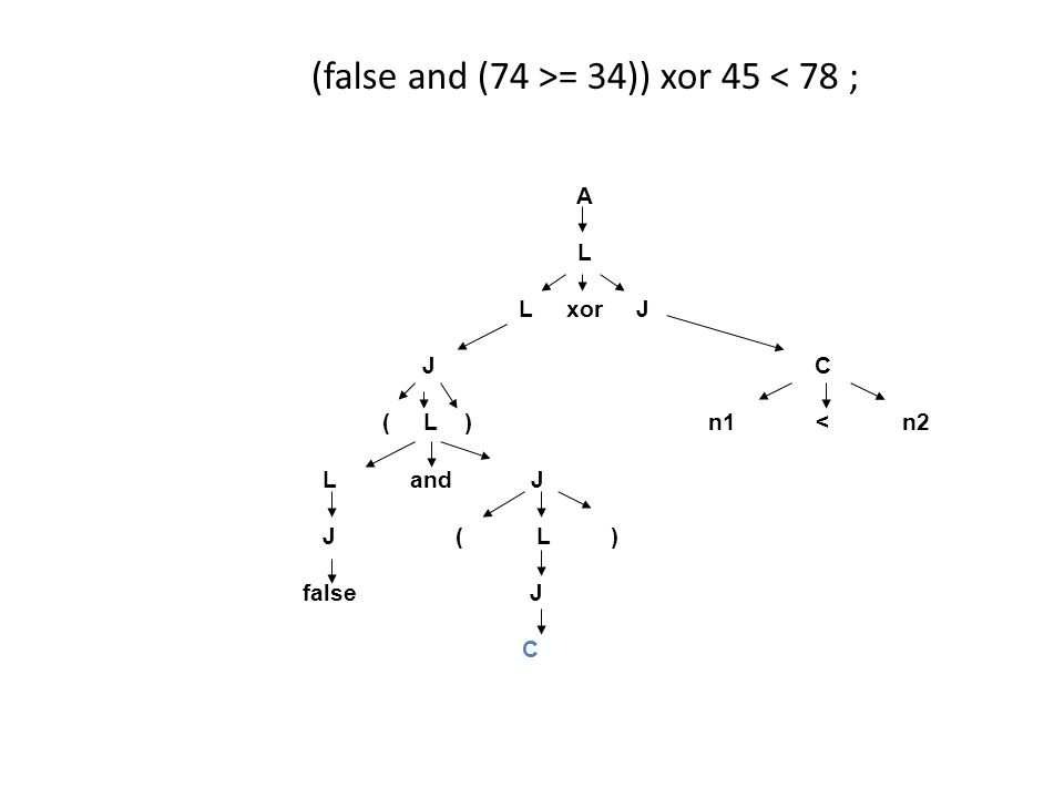 (false and (74 >= 34)) xor 45 < 78 ; A L L xor J J C ( L ) n1 < n2 L and J J ( L ) false J C