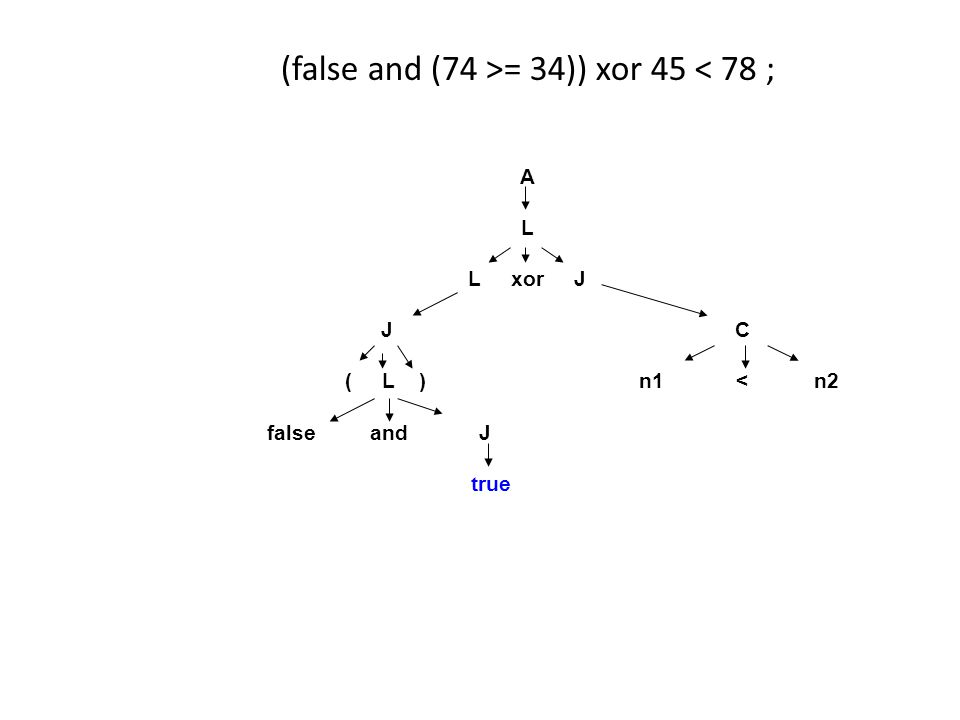 (false and (74 >= 34)) xor 45 < 78 ; A L L xor J J C ( L ) n1 < n2 false and J true