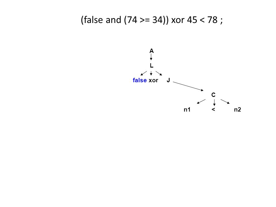 (false and (74 >= 34)) xor 45 < 78 ; A L false xor J C n1 < n2