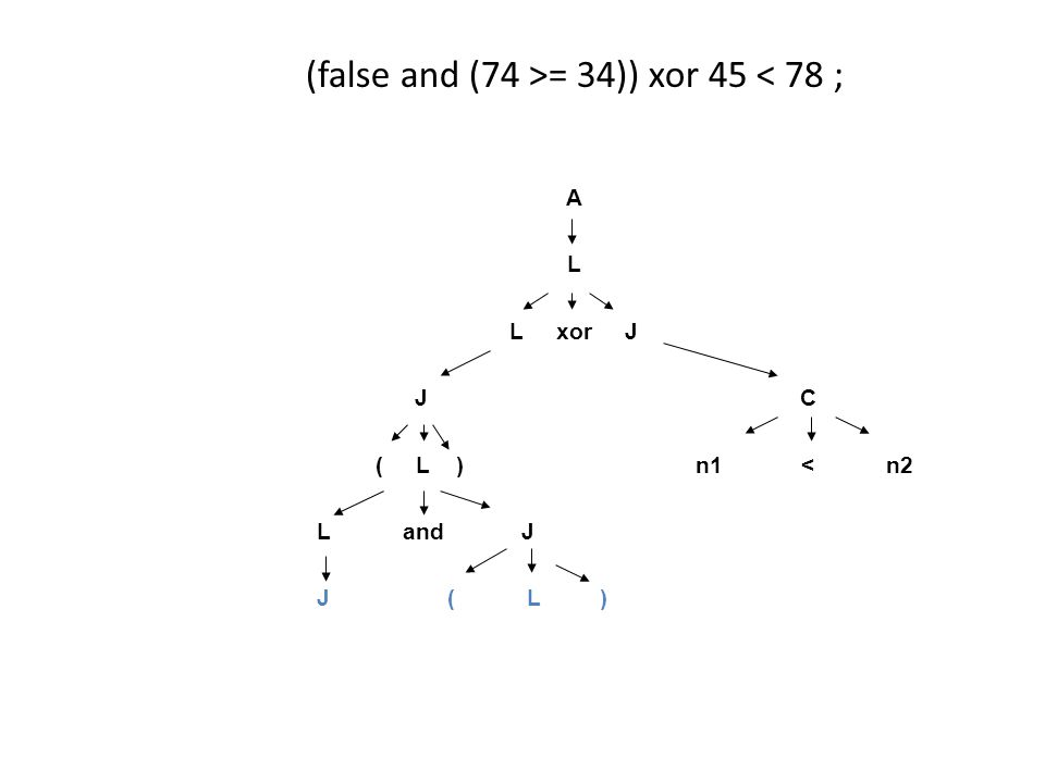 (false and (74 >= 34)) xor 45 < 78 ; A L L xor J J C ( L ) n1 < n2 L and J J ( L )